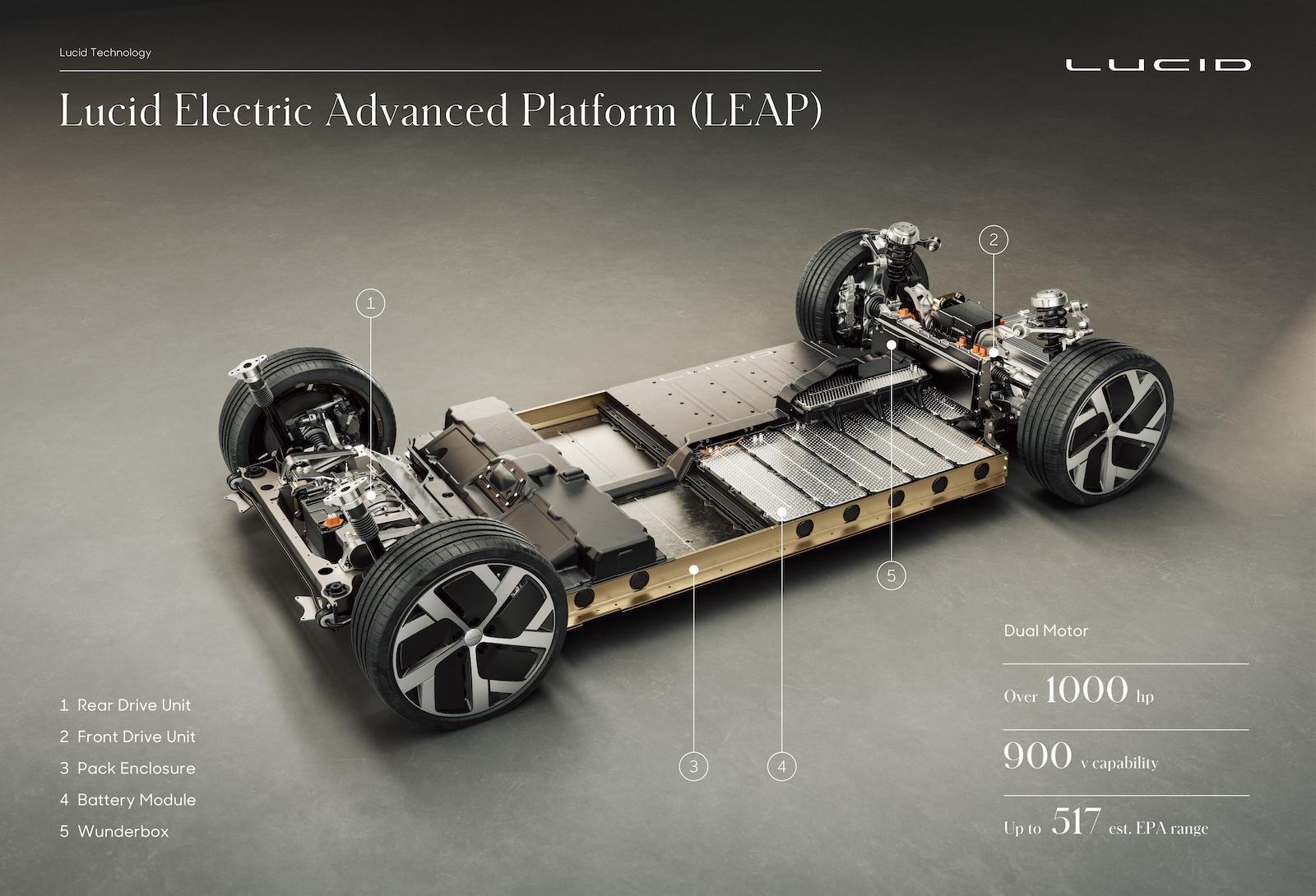 Lucid Air officiell – lyxig elbil som lockar med lång räckvidd