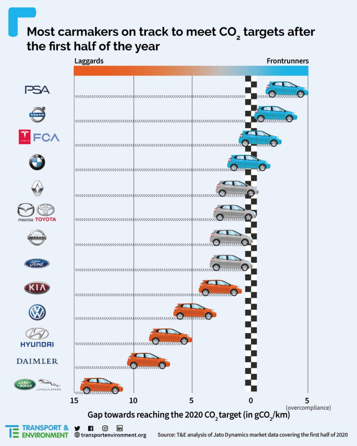 Här är knepen som gör att Volvo klarar utsläppsmålen