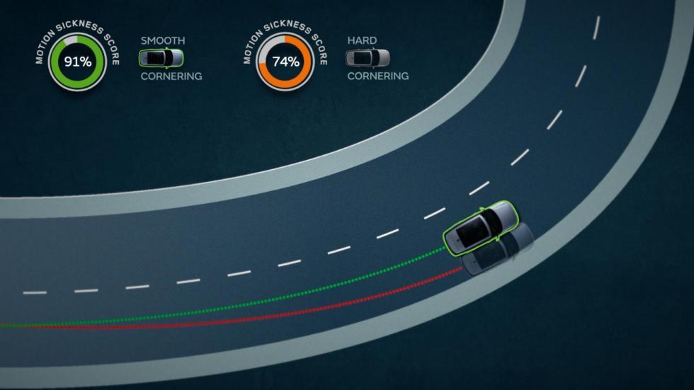 Jaguar och Land Rover har tagit fram en algoritm som mäter åksjukenivån i olika körsituationer, för att kunna sänka den.