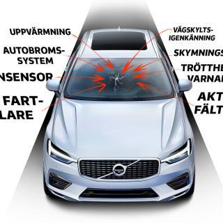 I vindrutan på många moderna bilar finns både kameror och sensorer för olika förarhjälp och säkerhetsfunktioner. Att kalibrera systemen efter ett rutbyte ställer stora krav, både på kunnande och utrustning.