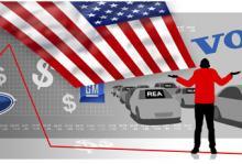 Bilförsäljningen fortsätter sjunka i USA