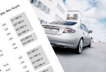 Så mycket får du betala för nya Saab 9-5