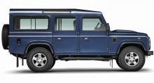 Land Rover Defender – lägst toppfart.