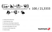 TomToms formel för att räkna ut bästa sommarvägarna.