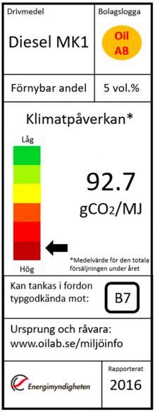 Från och med 1 januari 2020 var det tänkt att bränslebolagen skulle vara tvungna att informera om vilken klimatpåverkan olika drivmedel har och varifrån råvarorna kommer. Det gäller bensin, diesel, etanol och HVO100, men också gas och el som säljs på macken. Övergripande information ska finnas direkt på pumpen och ytterligare detaljer på bränslebolagets hemsida. Den lagstadgade miljödeklarationen har dock fördröjts till oktober 2021. Energimyndigheten har fått uppdraget att utarbeta en slutgiltig utformning (bilden är ett exempel).