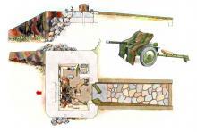 Värn 733 a, utrustat med 37 mm pansarvärnskanon. Värnet har 1,1 meter tjocka betongväggar och är avsett för fem soldater.
