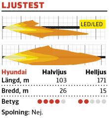 Testvärden: Hyundai Santa Fe, Seat Tarraco och Skoda Kodiaq