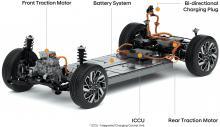 Kia och Hyundai lanserar ny elbilsplattform – här är nyheterna