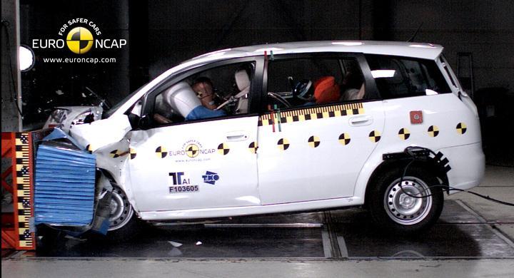 Euro NCAP: 14 nya bilar testade