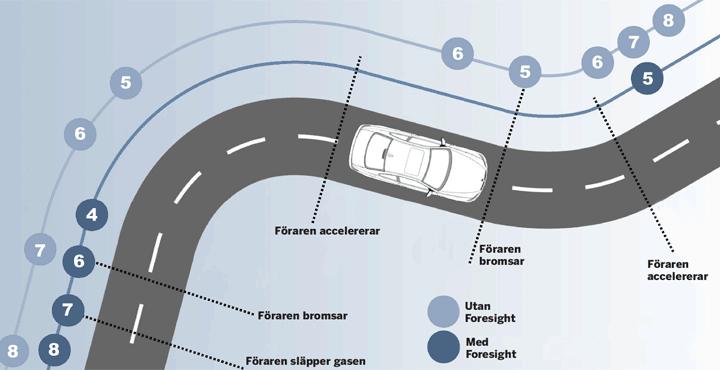 BMW utvecklar smart automatlåda