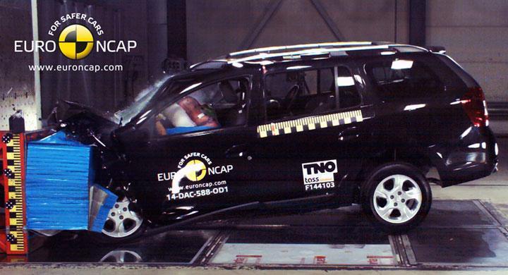 Tre stjärnor för Dacia i EuroNCAP