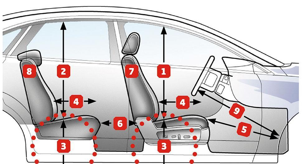 Bilfrågan: Hur får jag veta instegshöjden?