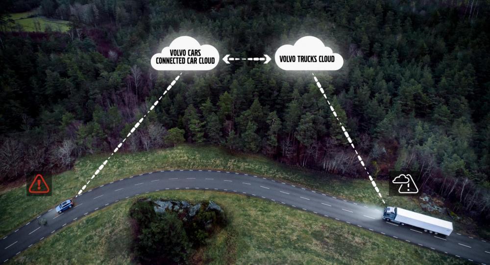 Volvo delar realtidsdata