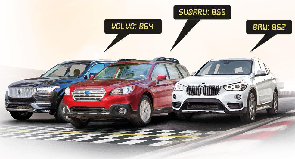 Subaru åter på tronen