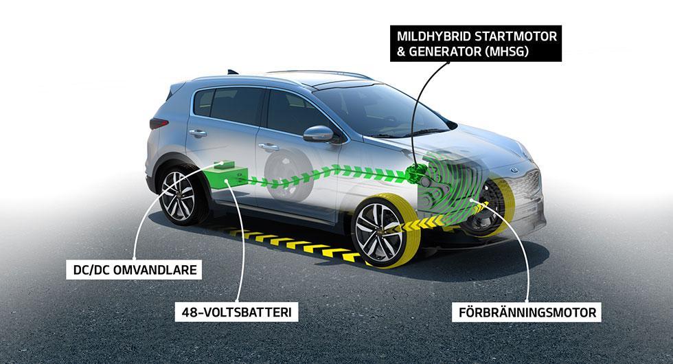 Sportage blir mildhybrid med diesel