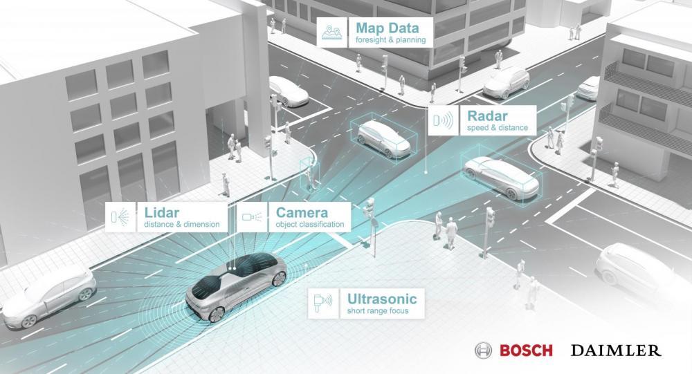 Bosch och Daimler testar självkörande i Kalifornien