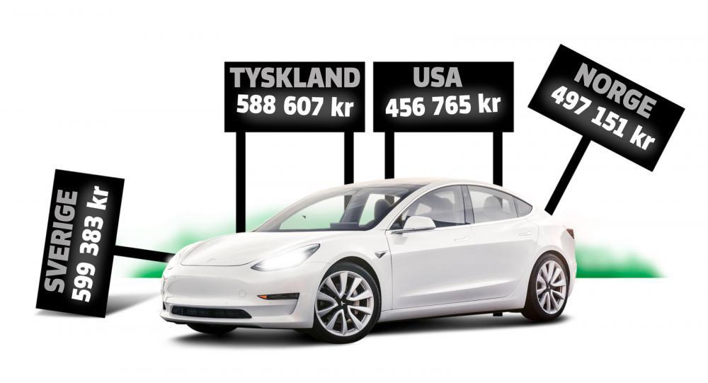 Ingen likriktning av elbilspriserna