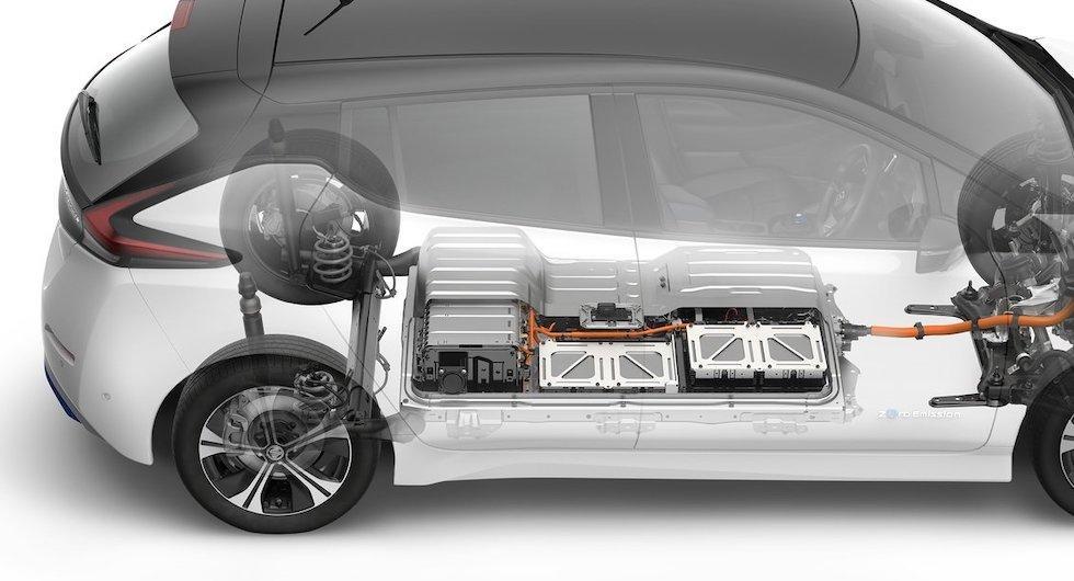 Ny typ av solid state-batterier ger tio gånger högre strömtäthet