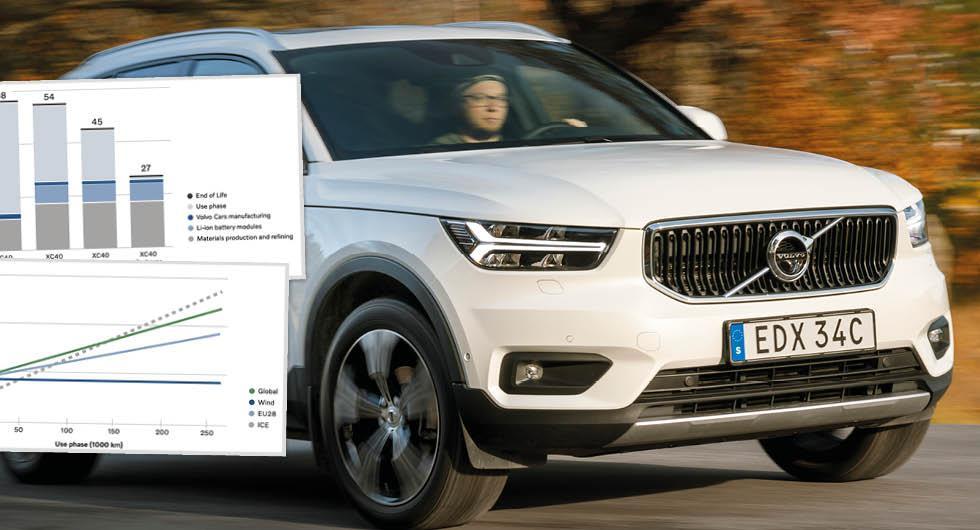 Volvos utsläppsstudie avslöjar: Då kör elbilen om bensinbilen