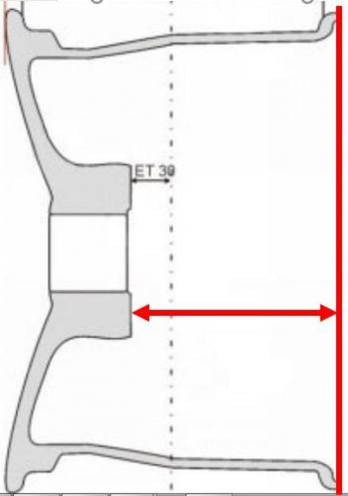 """Höger bakhjul skrapar mot """"insidan"""" av hjulhuset. Hur åtgärdas det?"""