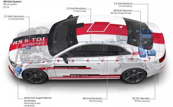 Audi RS5 TDI-e drivs av en V6-motor med bi-turbo där överladdningen är delvis elektriskt driven.